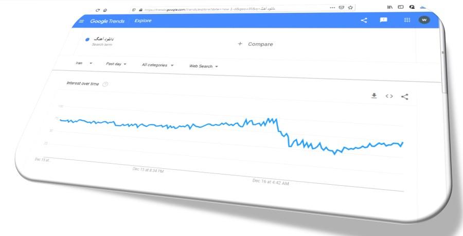 سایت گوگل ترندز
